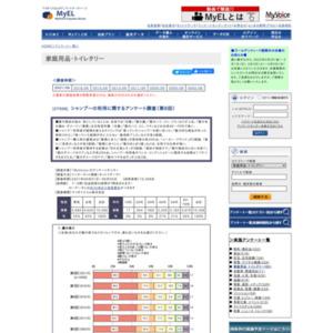 シャンプーの利用に関するアンケート調査(第8回)