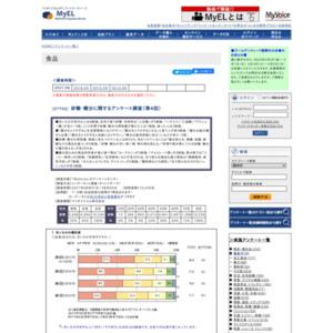 砂糖・糖分に関するアンケート調査(第4回)