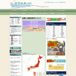 日本NO.1名字『佐藤』の都道府県別ランキング