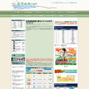 東海道新幹線駅の名字ランキングベスト17