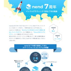 nend 7周年 インフォグラフィックで見る7年の軌跡