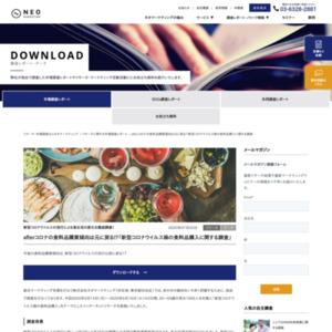 新型コロナウイルス禍の食料品購入に関する調査