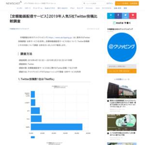 【定額動画配信サービス】2019年人気5社Twitter投稿比較調査