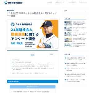 【日労公式】21卒新社会人の勤務意識に関するアンケート調査