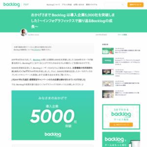 インフォグラフィックスで振り返るBacklogの成長