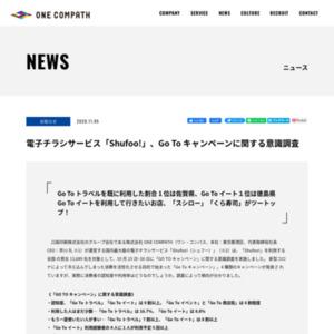 電子チラシサービス「Shufoo!」、Go To キャンペーンに関する意識調査
