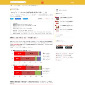 ユーザーアンケート企画「自粛期間の過ごし方」