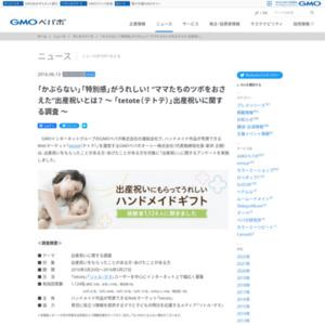 出産祝いに関する調査