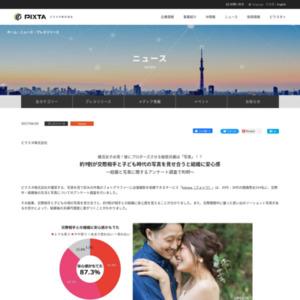 結婚と写真に関するアンケート調査