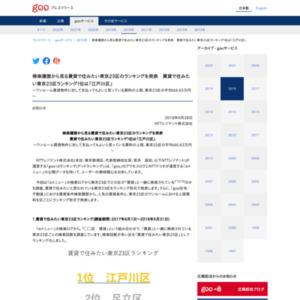 検索履歴から見る賃貸で住みたい東京23区のランキングを発表 賃貸で住みたい東京23区ランキング1位は「江戸川区」