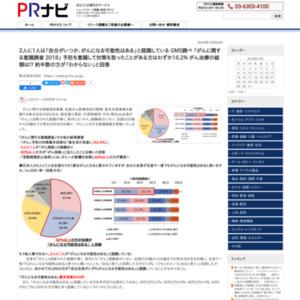 がんに関する意識調査2018