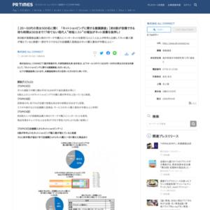 ネットショッピングに関する意識調査