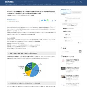 経団連による就活ルール廃止発表に関するアンケート