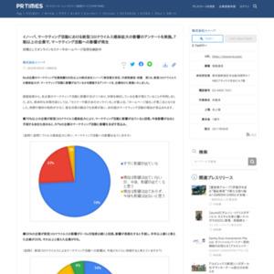 新型コロナウイルスの感染拡大に伴うマーケティング活動への影響調査