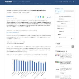 ライブチャットとカスタマーサポートツールの利用状況に関する調査
