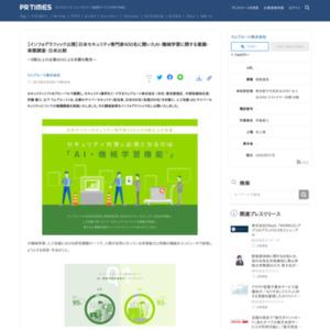 日米セキュリティ専門家400名に聞いたAI・機械学習に関する意識・実態調査・日米比較