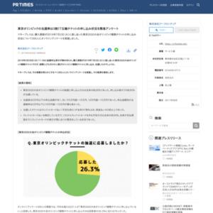 東京オリンピックの当選率は3割!?五輪チケットの申し込み状況を緊急アンケート