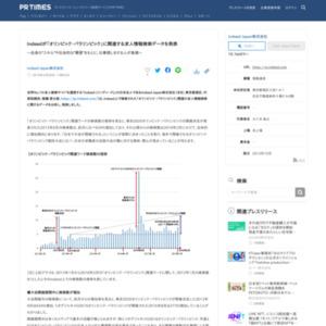 Indeedが「オリンピック・パラリンピック」に関連する求人情報検索データを発表