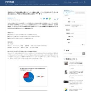 「中古品買取」に関するアンケート調査