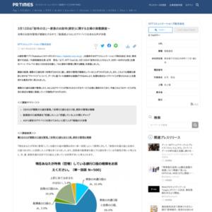 AIと家計の管理に関する調査