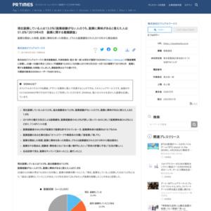 2019年4月 副業に関する意識調査