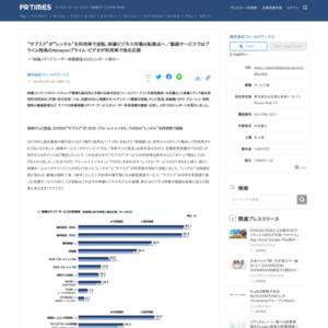 「映像メディアユーザー実態調査2020」レポート発行