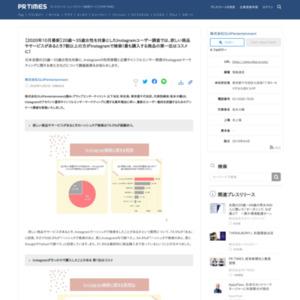 Instagramに関する調査レポート2020年10月