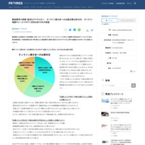 製造業界の営業・販促におけるデジタル化に関する調査