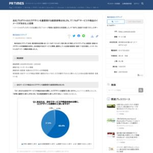 経営者・役員のロゴデザインの印象調査
