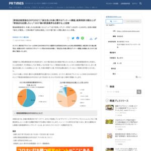 【飲食店経営強化EXPO2021】「食生活と外食に関するアンケート調査」結果発表!