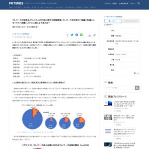 オンライン会議システムの利用実態及びテレワーク制度に関する意識調査