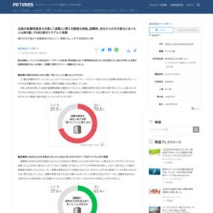 【退職】に関するアンケート調査