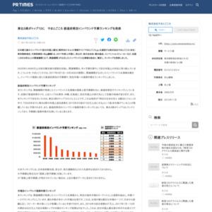 都道府県別インバウンド予算ランキング