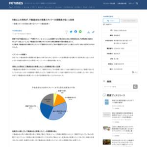 営業スタッフの印象に関するアンケート調査 iYell