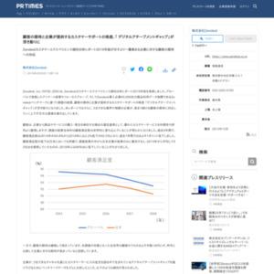 Zendeskカスタマーエクスペリエンス傾向分析レポート2019年版