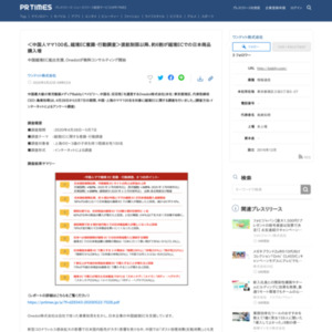 <中国人ママ100名、越境EC意識・行動調査>渡航制限以降、約6割が越境ECでの日本商品購入増