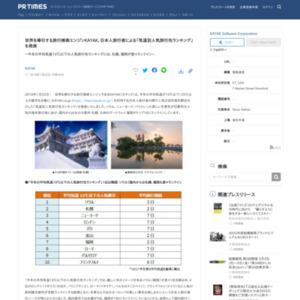 日本人旅行者による「気温別人気旅行先ランキング」