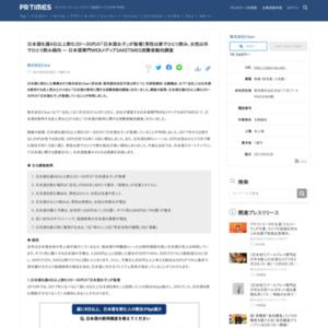 日本酒の飲用に関する消費者動向調査