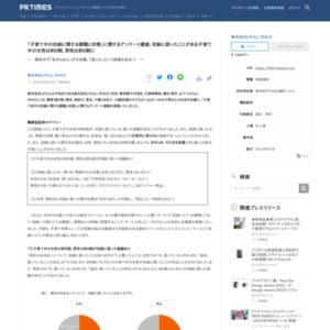 「子育て中の収納に関する課題と対策」に関するアンケート調査