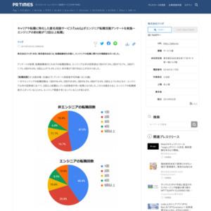 エンジニアの転職に関する市場調査
