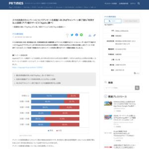 スマホ決済のキャンペーンについてアンケートを実施! 49.3%がキャンペーン終了後も「利用する」と回答