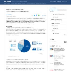 Eightビジネストレンド調査2019
