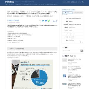『賃貸物件を選ぶ際の条件』に関する意識調査