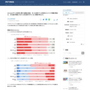 AtCoderがIT人材採用に関する調査を実施