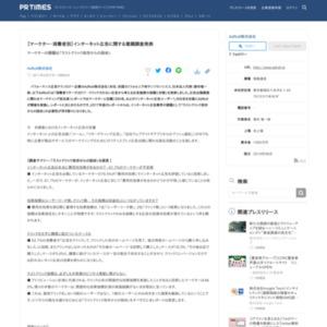 【マーケター・消費者別】インターネット広告に関する意識調査