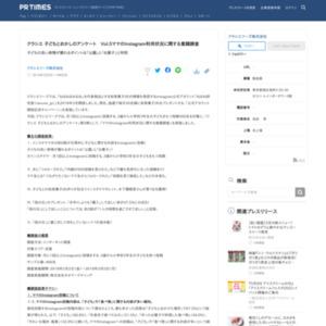 クラシエ 子どもとおかしのアンケート Vol.5ママのInstagram利用状況に関する意識調査