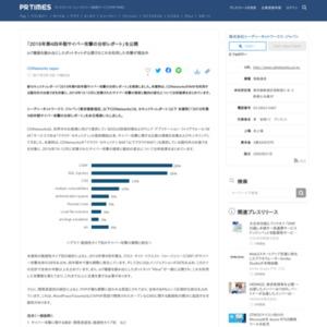 2016年第4四半期サイバー攻撃の分析レポート