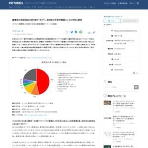 タイナビ蓄電池の利用に関するアンケート調査