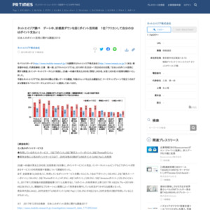 日本人のポイント活用に関する調査2019
