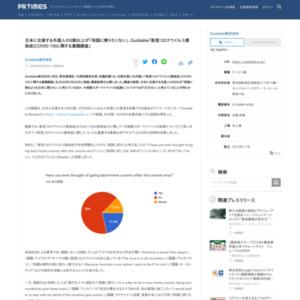 Guidable「新型コロナウイルス感染症(COVID-19)に関する意識調査」